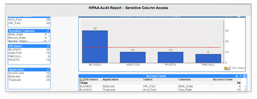 Hipaa Compliance Software